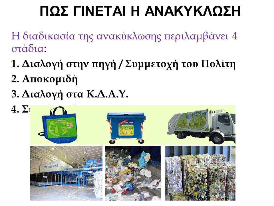 ΠΩΣ ΓΙΝΕΤΑΙ Η ΑΝΑΚΥΚΛΩΣΗ Η διαδικασία της ανακύκλωσης περιλαμβάνει 4 στάδια: 1. Διαλογή στην πηγή / Συμμετοχή του Πολίτη 2. Αποκομιδή 3. Διαλογή στα Κ
