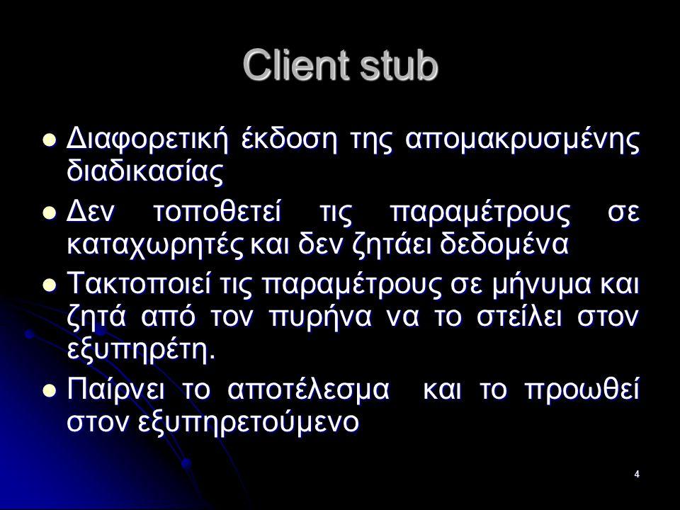 4 Client stub  Διαφορετική έκδοση της απομακρυσμένης διαδικασίας  Δεν τοποθετεί τις παραμέτρους σε καταχωρητές και δεν ζητάει δεδομένα  Τακτοποιεί τις παραμέτρους σε μήνυμα και ζητά από τον πυρήνα να το στείλει στον εξυπηρέτη.