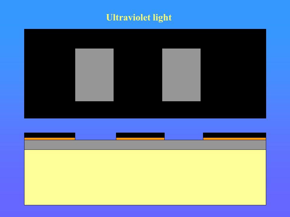 Si Ultraviolet light