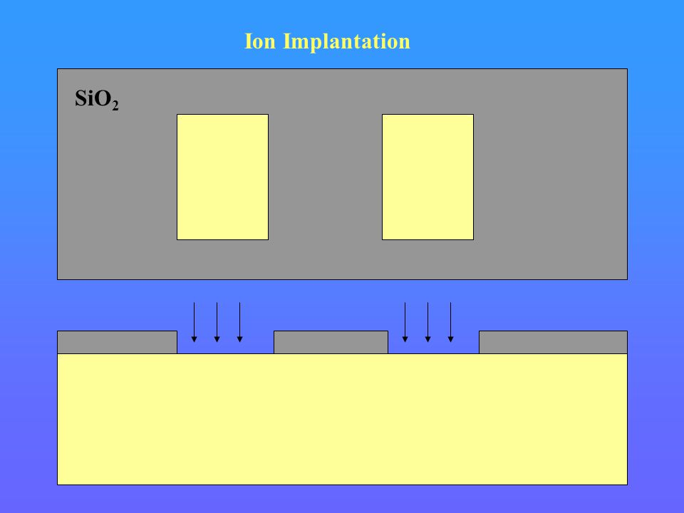 Si Ion Implantation SiO 2