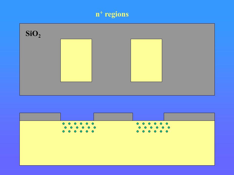 Si n + regions SiO 2