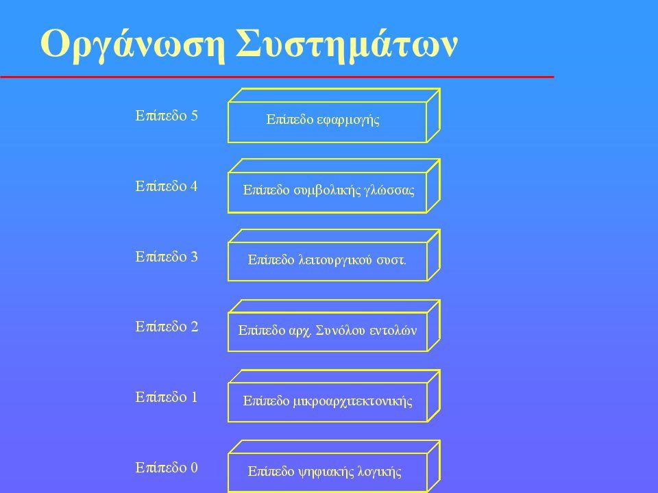 Οργάνωση Συστημάτων