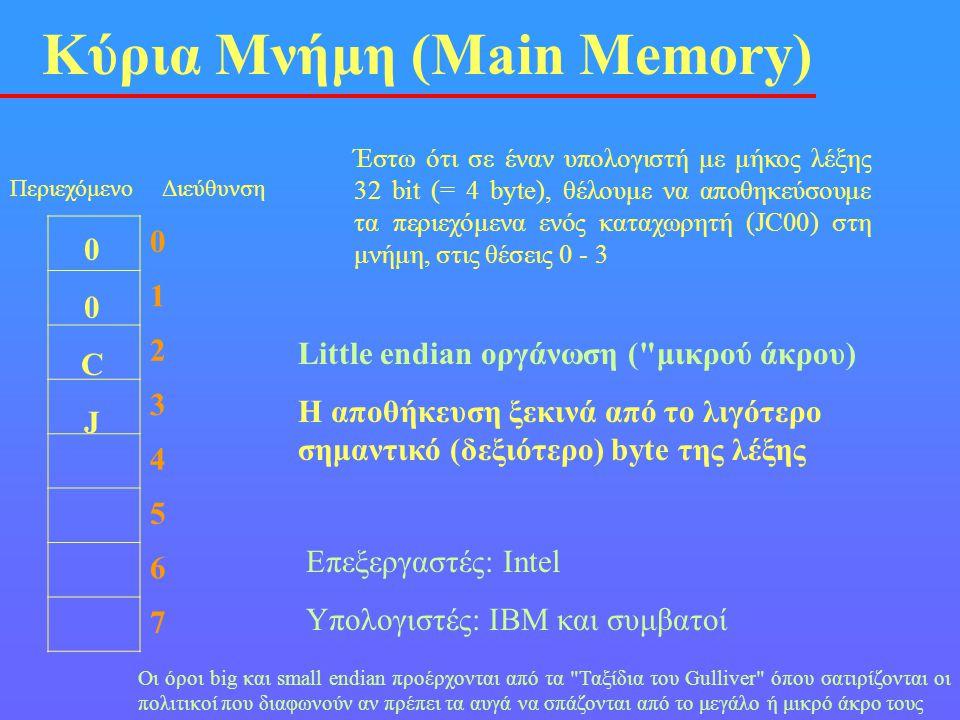 Κύρια Μνήμη (Main Memory) 0 1 2 3 4 5 6 7 Περιεχόμενο Διεύθυνση Έστω ότι σε έναν υπολογιστή με μήκος λέξης 32 bit (= 4 byte), θέλουμε να αποθηκεύσουμε