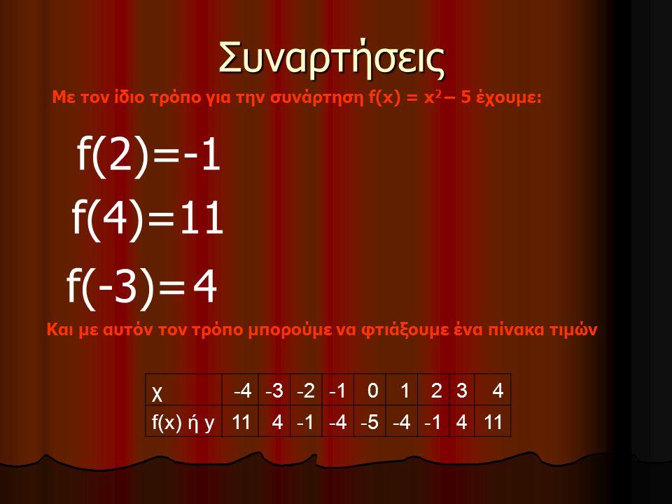 Συναρτήσεις Με τον ίδιο τρόπο για την συνάρτηση f(x) = x 2 – 5 έχουμε: f(2)= f(4)=11 f(-3)=4 χ-4-3-201234 f(x) ή y114-4-5-4411 Και με αυτόν τον τρόπο μπορούμε να φτιάξουμε ένα πίνακα τιμών