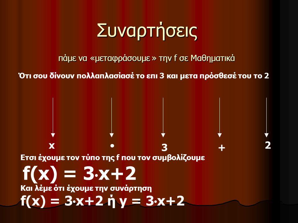 Συναρτήσεις Ότι σου δίνουν πολλαπλασίασέ το επι 3 και μετα πρόσθεσέ του το 2 x • 3+ 2 Ετσι έχουμε τον τύπο της f που τον συμβολίζουμε f(x) = 3 • x+2 Και λέμε ότι έχουμε την συνάρτηση f(x) = 3 • x+2 ή y = 3 • x+2 πάμε να «μεταφράσουμε » την f σε Μαθηματικά