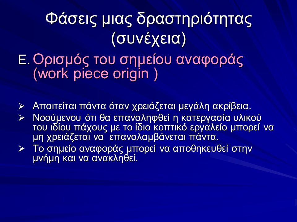 Φάσεις μιας δραστηριότητας (συνέχεια) E. Ορισμός του σημείου αναφοράς (work piece origin )  Απαιτείται πάντα όταν χρειάζεται μεγάλη ακρίβεια.  Νοούμ