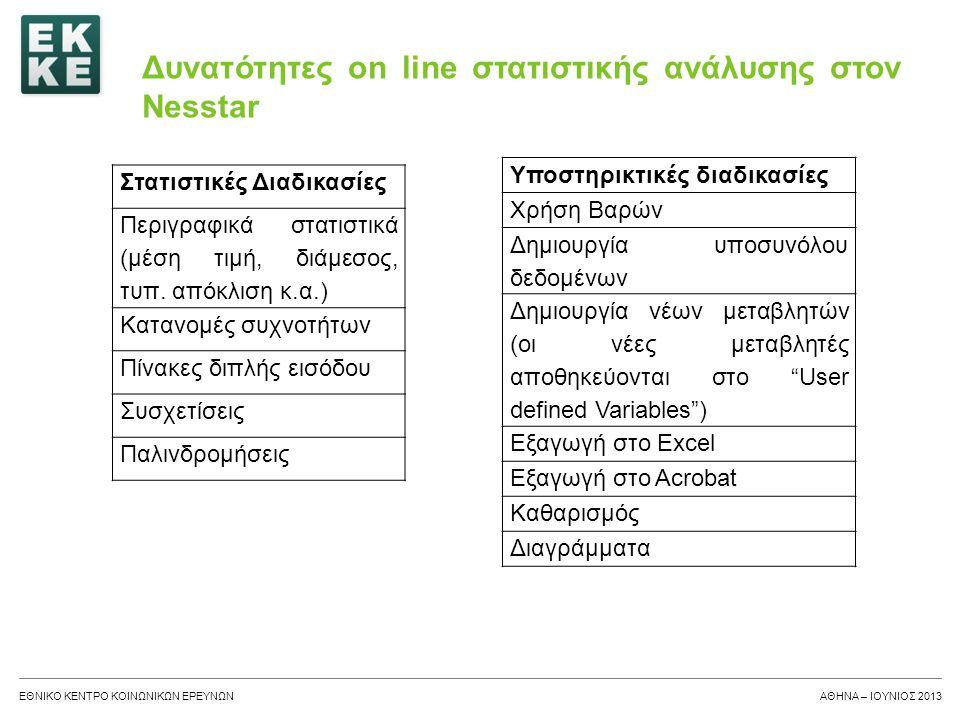 ΕΘΝΙΚΟ ΚΕΝΤΡΟ ΚΟΙΝΩΝΙΚΩΝ ΕΡΕΥΝΩΝΑΘΗΝΑ – ΙΟΥΝΙΟΣ 2013 Β΄ Μέρος Ένα παράδειγμα στατιστικής ανάλυσης των αντιμεταναστευτικών στάσεων των Ελλήνων από τα δεδομένα της Ευρωπαϊκής Κοινωνικής Έρευνας.