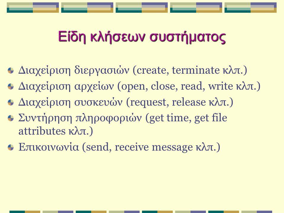 Είδη κλήσεων συστήματος Διαχείριση διεργασιών (create, terminate κλπ.) Διαχείριση αρχείων (open, close, read, write κλπ.) Διαχείριση συσκευών (request