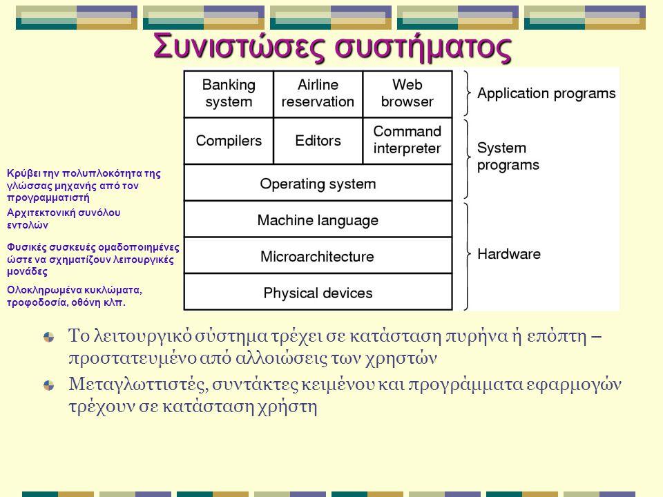 Συνιστώσες συστήματος Το λειτουργικό σύστημα τρέχει σε κατάσταση πυρήνα ή επόπτη – προστατευμένο από αλλοιώσεις των χρηστών Μεταγλωττιστές, συντάκτες