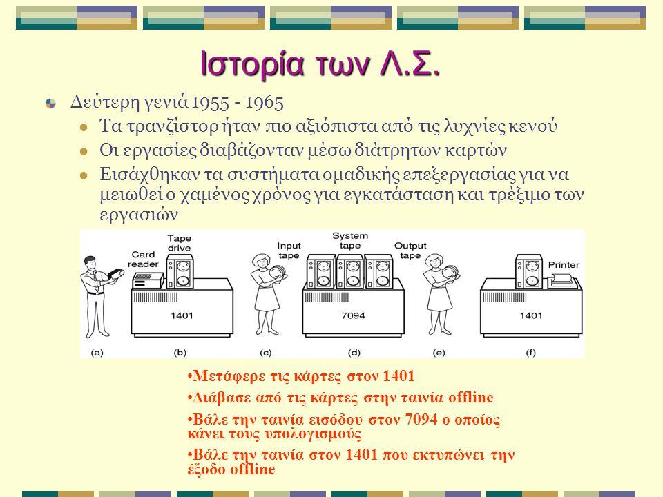 Ιστορία των Λ.Σ. Δεύτερη γενιά 1955 - 1965  Τα τρανζίστορ ήταν πιο αξιόπιστα από τις λυχνίες κενού  Οι εργασίες διαβάζονταν μέσω διάτρητων καρτών 
