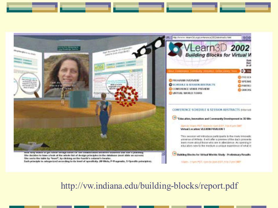 http://vw.indiana.edu/building-blocks/report.pdf