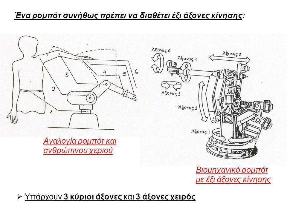 Διάφορα Βιομηχανικά ρομπότ για εξειδικευμένες εργασίες: Ρομπότ με τρεις ευθύγραμμες κινήσεις Ρομπότ με δύο ευθύγραμμες και μια περιστροφική κίνηση