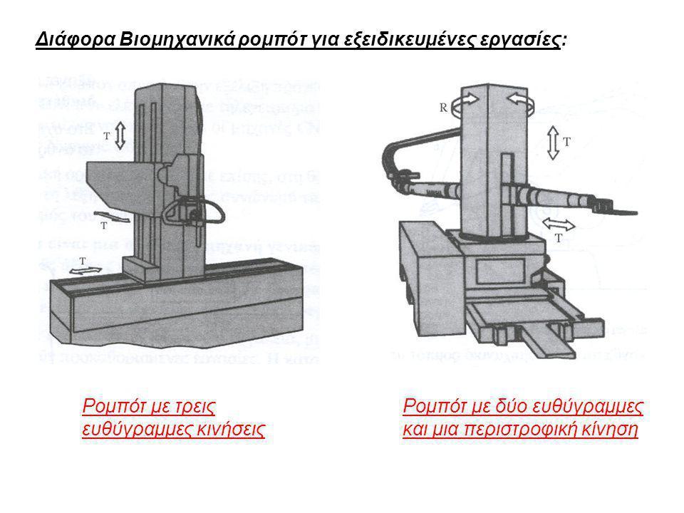 Διάφορα Βιομηχανικά ρομπότ για εξειδικευμένες εργασίες: (συνέχεια) Ρομπότ με δύο περιστροφικές και μια ευθύγραμμη κίνηση Ρομπότ με τρεις περιστροφικούς άξονες