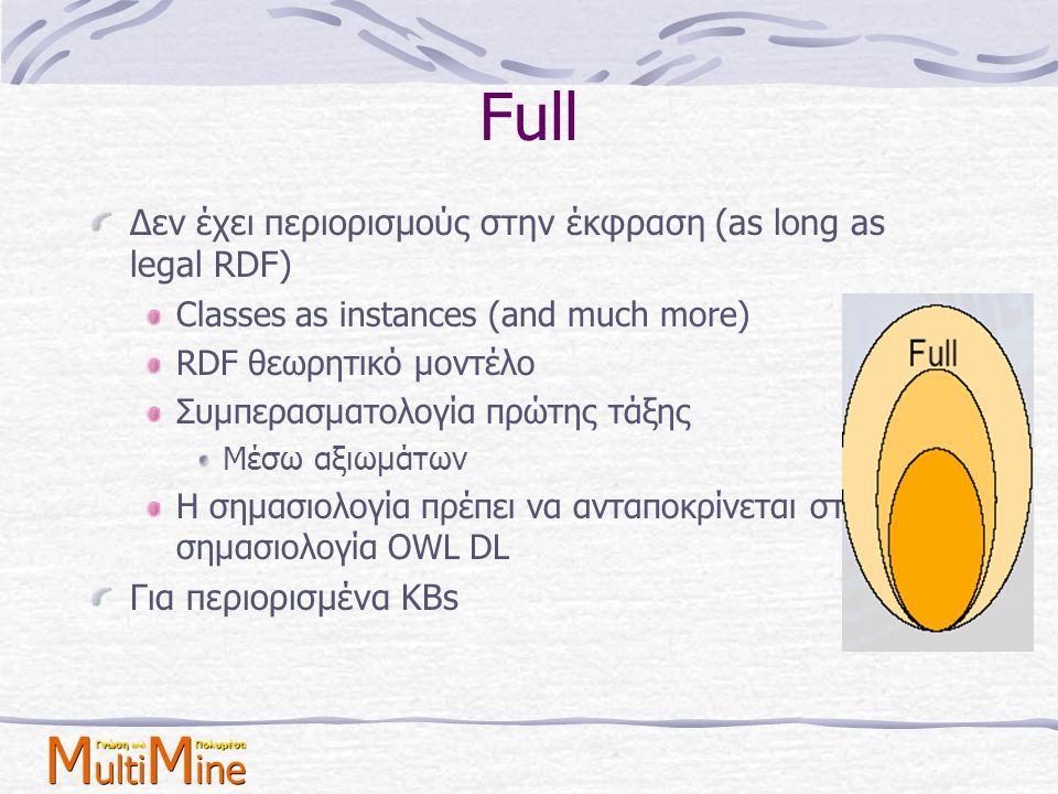 Full Δεν έχει περιορισμούς στην έκφραση (as long as legal RDF) Classes as instances (and much more) RDF θεωρητικό μοντέλο Συμπερασματολογία πρώτης τάξ