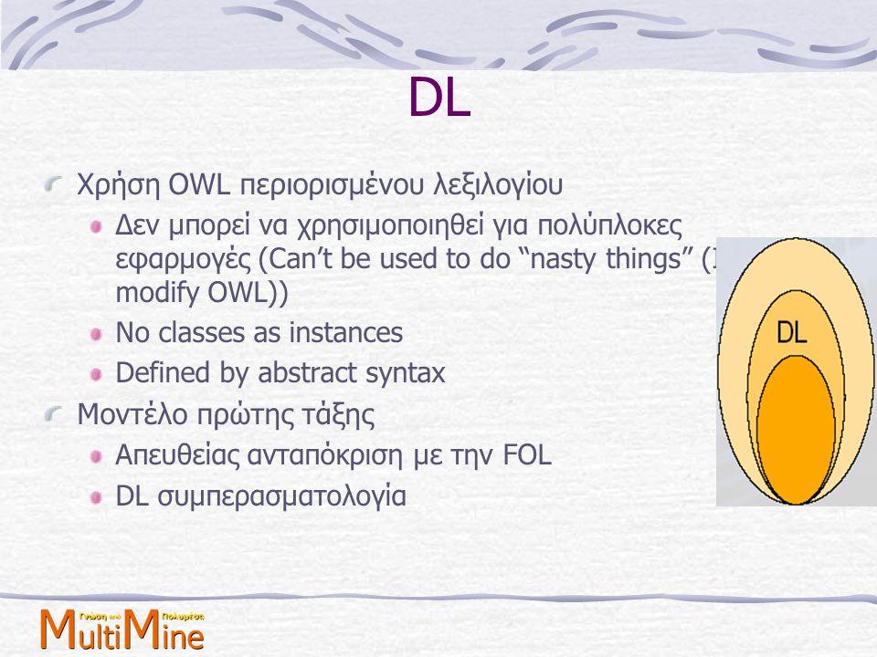 "DL Χρήση OWL περιορισμένου λεξιλογίου Δεν μπορεί να χρησιμοποιηθεί για πολύπλοκες εφαρμογές (Can't be used to do ""nasty things"" (I.e., modify OWL)) No"