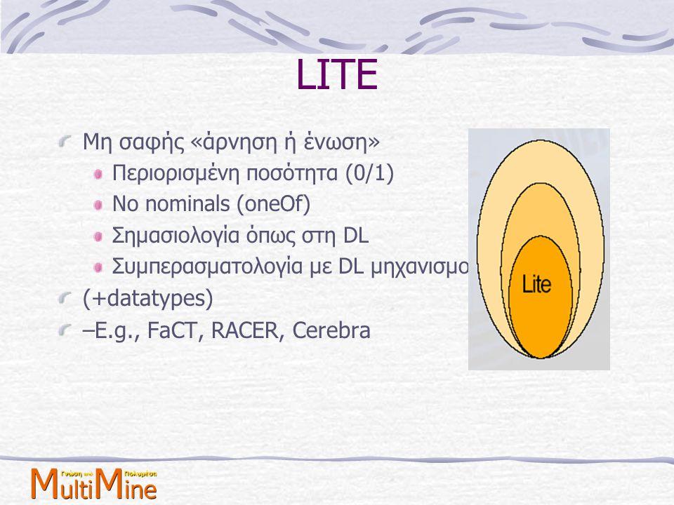 LITE Μη σαφής «άρνηση ή ένωση» Περιορισμένη ποσότητα (0/1) No nominals (oneOf) Σημασιολογία όπως στη DL Συμπερασματολογία με DL μηχανισμούς (+datatype
