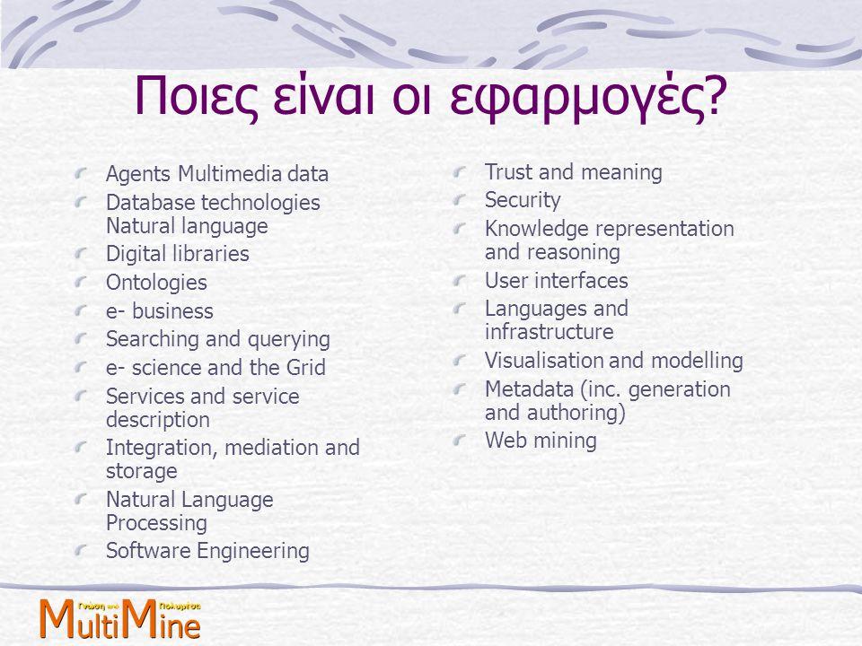 Ποιες είναι οι εφαρμογές? Agents Multimedia data Database technologies Natural language Digital libraries Ontologies e- business Searching and queryin