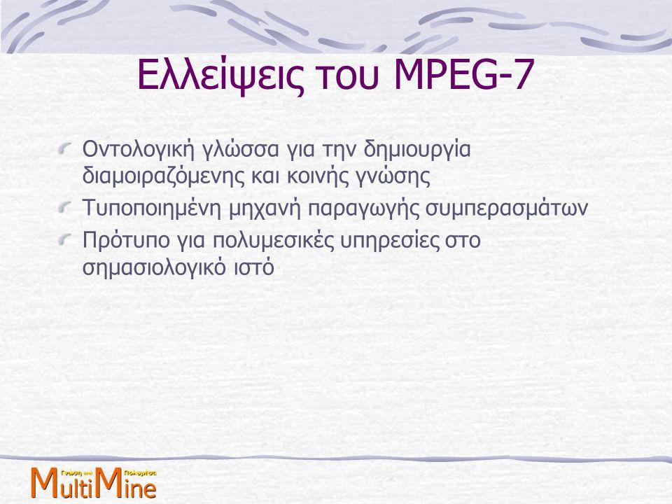 Ελλείψεις του MPEG-7 Οντολογική γλώσσα για την δημιουργία διαμοιραζόμενης και κοινής γνώσης Τυποποιημένη μηχανή παραγωγής συμπερασμάτων Πρότυπο για πο