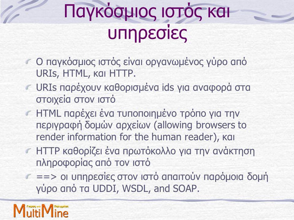 Παγκόσμιος ιστός και υπηρεσίες Ο παγκόσμιος ιστός είναι οργανωμένος γύρο από URIs, HTML, και HTTP. URIs παρέχουν καθορισμένα ids για αναφορά στα στοιχ