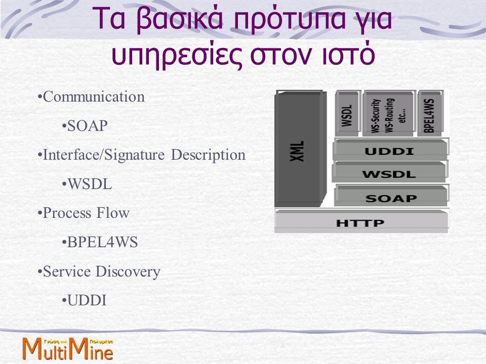 Τα βασικά πρότυπα για υπηρεσίες στον ιστό •Communication •SOAP •Interface/Signature Description •WSDL •Process Flow •BPEL4WS •Service Discovery •UDDI