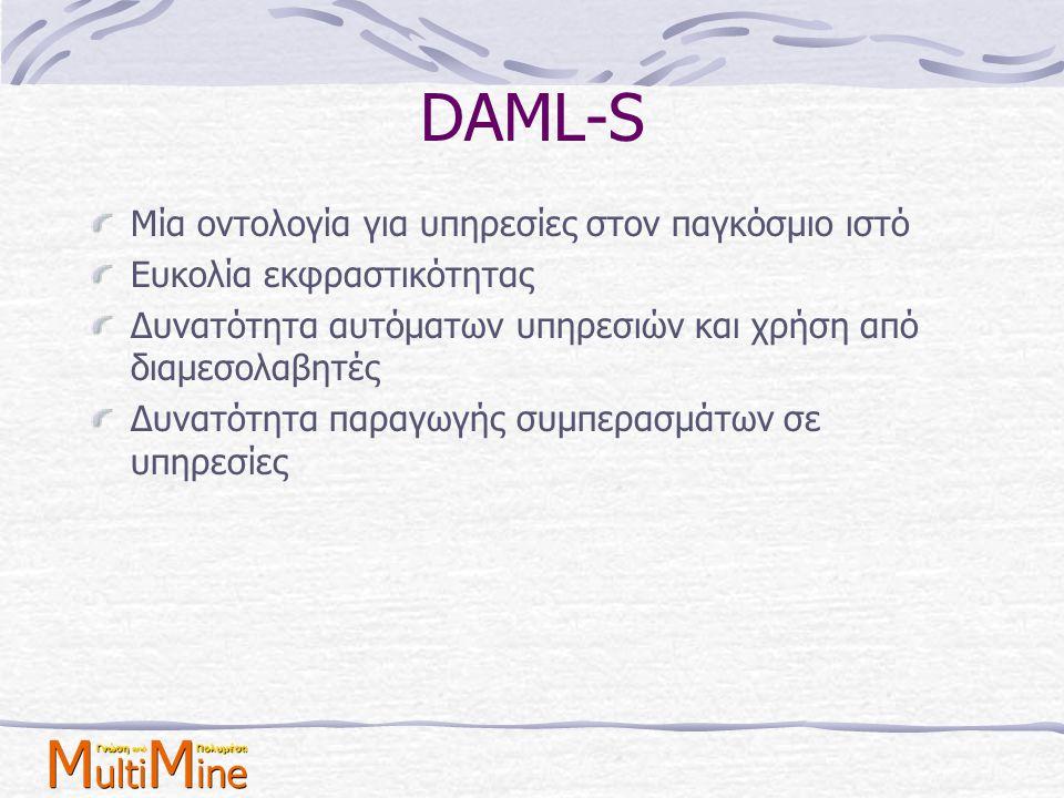 DAML-S Μία οντολογία για υπηρεσίες στον παγκόσμιο ιστό Ευκολία εκφραστικότητας Δυνατότητα αυτόματων υπηρεσιών και χρήση από διαμεσολαβητές Δυνατότητα