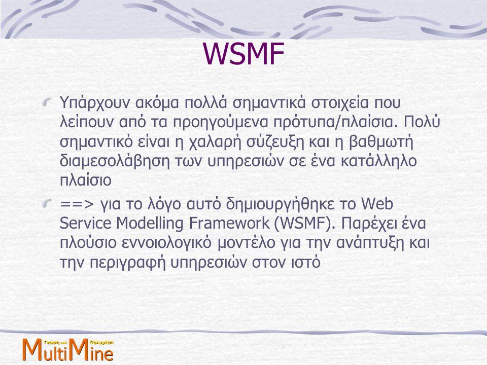 WSMF Υπάρχουν ακόμα πολλά σημαντικά στοιχεία που λείπουν από τα προηγούμενα πρότυπα/πλαίσια. Πολύ σημαντικό είναι η χαλαρή σύζευξη και η βαθμωτή διαμε