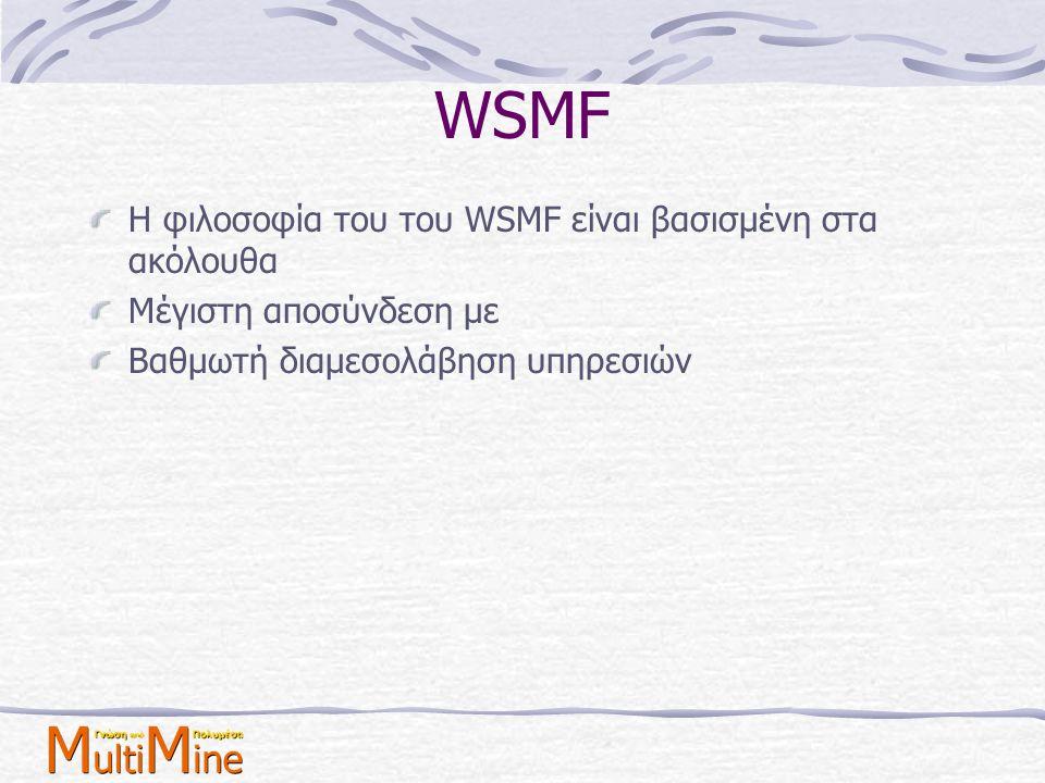 WSMF H φιλοσοφία του του WSMF είναι βασισμένη στα ακόλουθα Μέγιστη αποσύνδεση με Βαθμωτή διαμεσολάβηση υπηρεσιών