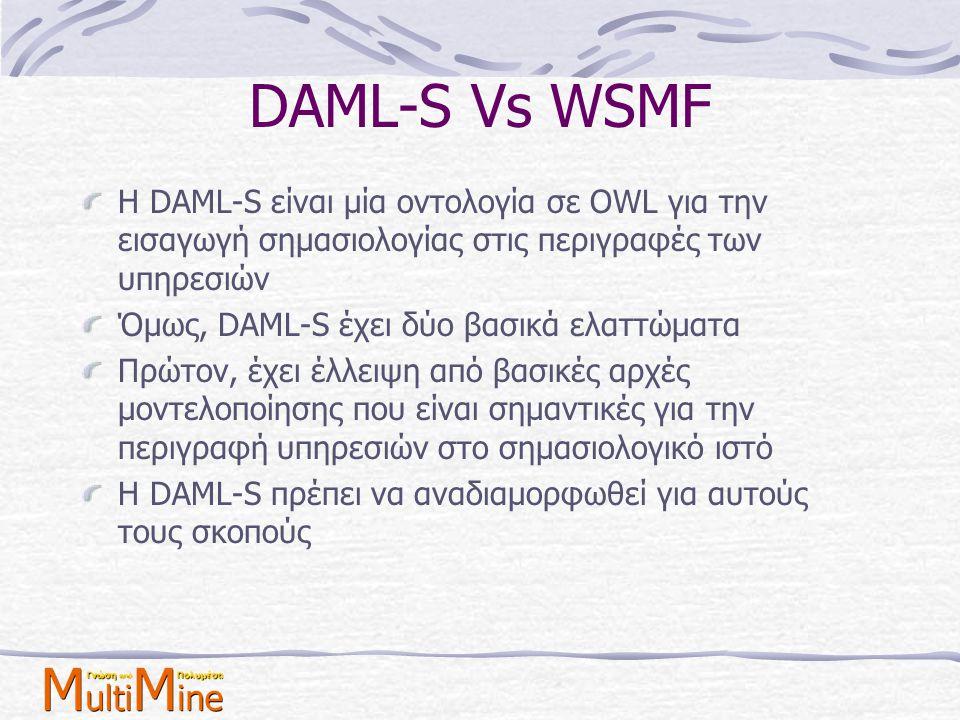 DAML-S Vs WSMF Η DAML-S είναι μία οντολογία σε OWL για την εισαγωγή σημασιολογίας στις περιγραφές των υπηρεσιών Όμως, DAML-S έχει δύο βασικά ελαττώματ