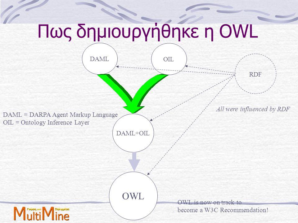 Πως δημιουργήθηκε η OWL DAML DAML+OIL DAML = DARPA Agent Markup Language OIL = Ontology Inference Layer OWL is now on track to become a W3C Recommenda