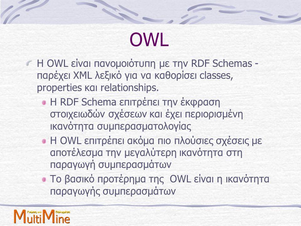 OWL Η OWL είναι πανομοιότυπη με την RDF Schemas - παρέχει XML λεξικό για να καθορίσει classes, properties και relationships. Η RDF Schema επιτρέπει τη