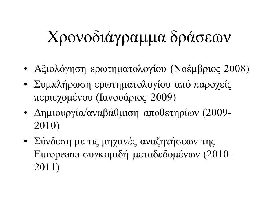 Χρονοδιάγραμμα δράσεων •Αξιολόγηση ερωτηματολογίου (Νοέμβριος 2008) •Συμπλήρωση ερωτηματολογίου από παροχείς περιεχομένου (Ιανουάριος 2009) •Δημιουργία/αναβάθμιση αποθετηρίων (2009- 2010) •Σύνδεση με τις μηχανές αναζητήσεων της Europeana-συγκομιδή μεταδεδομένων (2010- 2011)