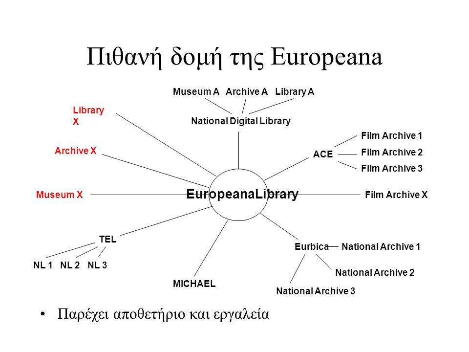 Κατάλογοι Ψηφιακών Αντικειμένων •Συλλογή βιβλιογραφικών δεδομένων από μουσεία φυσικής ιστορίας και βοτανικούς κήπους, δημιουργώντας πλήρες κατάλογο: GRIB - Global References Index to Biodiversity •Συντονιστής: Biodiversity Heritage Library for Europe