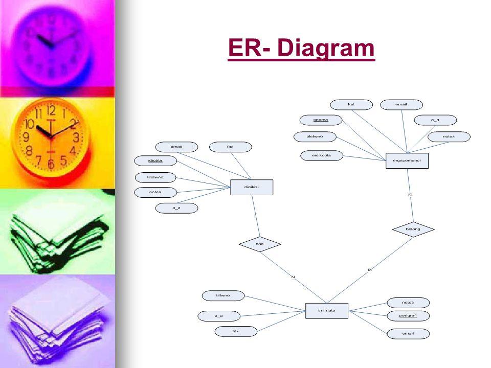 ER- Diagram