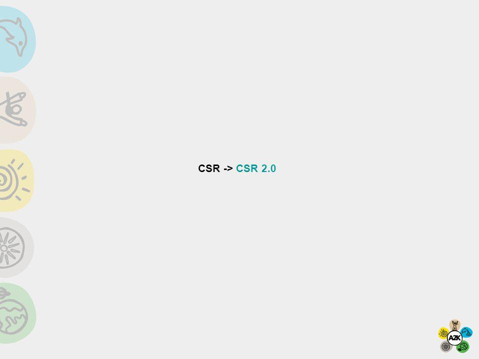CSR -> CSR 2.0