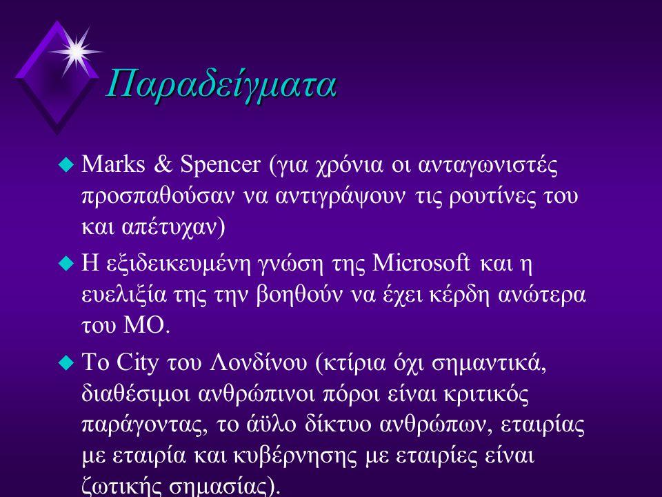 Παραδείγματα u Marks & Spencer (για χρόνια οι ανταγωνιστές προσπαθούσαν να αντιγράψουν τις ρουτίνες του και απέτυχαν) u Η εξιδεικευμένη γνώση της Microsoft και η ευελιξία της την βοηθούν να έχει κέρδη ανώτερα του ΜΟ.