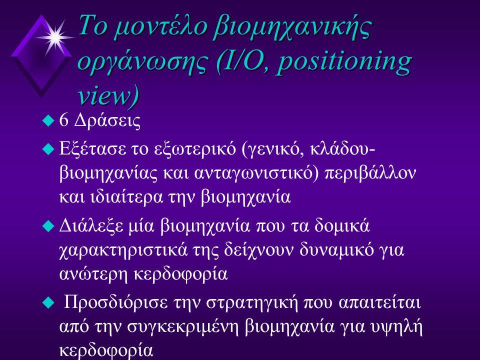 To μοντέλο βιομηχανικής οργάνωσης (Ι/Ο, positioning view) u 6 Δράσεις u Εξέτασε το εξωτερικό (γενικό, κλάδου- βιομηχανίας και ανταγωνιστικό) περιβάλλο