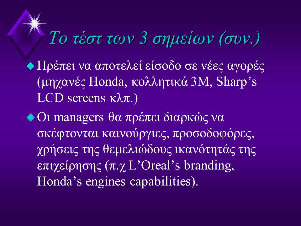 Το τέστ των 3 σημείων (συν.) u Πρέπει να αποτελεί είσοδο σε νέες αγορές (μηχανές Honda, κολλητικά 3Μ, Sharp's LCD screens κλπ.) u Oι managers θα πρέπει διαρκώς να σκέφτονται καινούργιες, προσοδοφόρες, χρήσεις της θεμελιώδους ικανότητάς της επιχείρησης (π.χ L'Oreal's branding, Honda's engines capabilities).