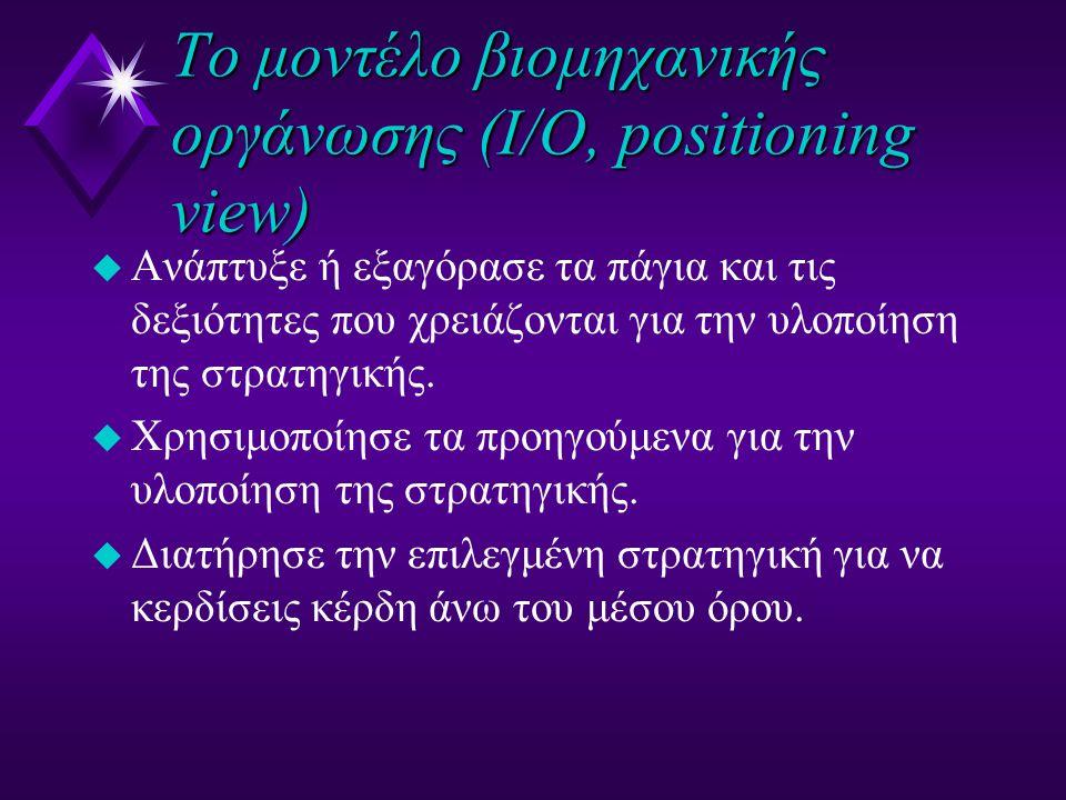 To μοντέλο βιομηχανικής οργάνωσης (Ι/Ο, positioning view) u Ανάπτυξε ή εξαγόρασε τα πάγια και τις δεξιότητες που χρειάζονται για την υλοποίηση της στρ