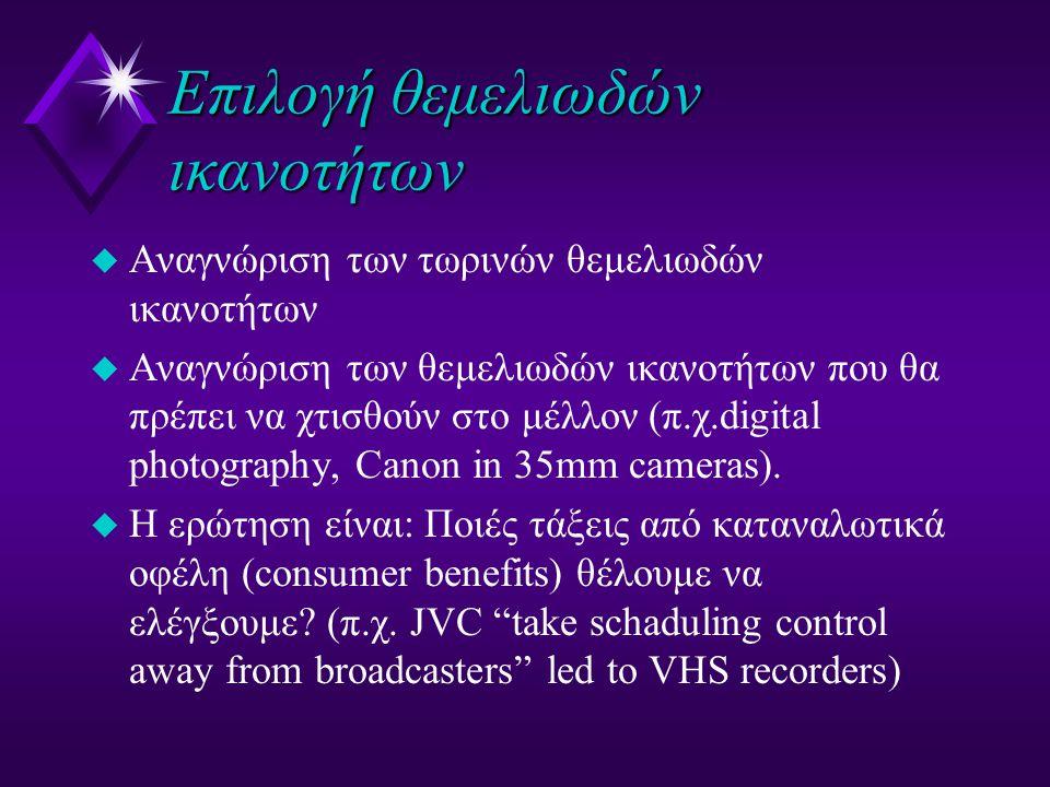 Επιλογή θεμελιωδών ικανοτήτων u Αναγνώριση των τωρινών θεμελιωδών ικανοτήτων u Αναγνώριση των θεμελιωδών ικανοτήτων που θα πρέπει να χτισθούν στο μέλλον (π.χ.digital photography, Canon in 35mm cameras).