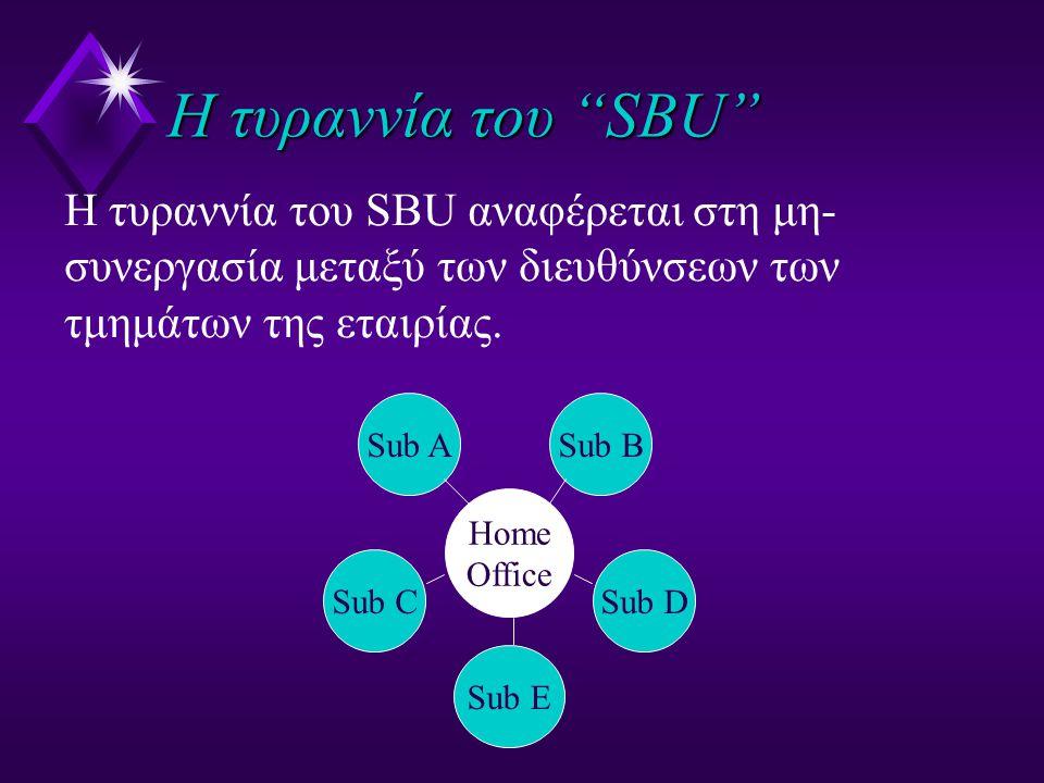 """Η τυραννία του """"SBU"""" Η τυραννία του SBU αναφέρεται στη μη- συνεργασία μεταξύ των διευθύνσεων των τμημάτων της εταιρίας. Home Office Sub A Sub CSub D S"""