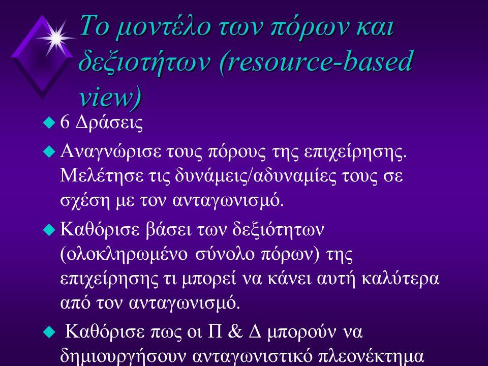 To μοντέλο των πόρων και δεξιοτήτων (resource-based view) u 6 Δράσεις u Αναγνώρισε τους πόρους της επιχείρησης. Μελέτησε τις δυνάμεις/αδυναμίες τους σ