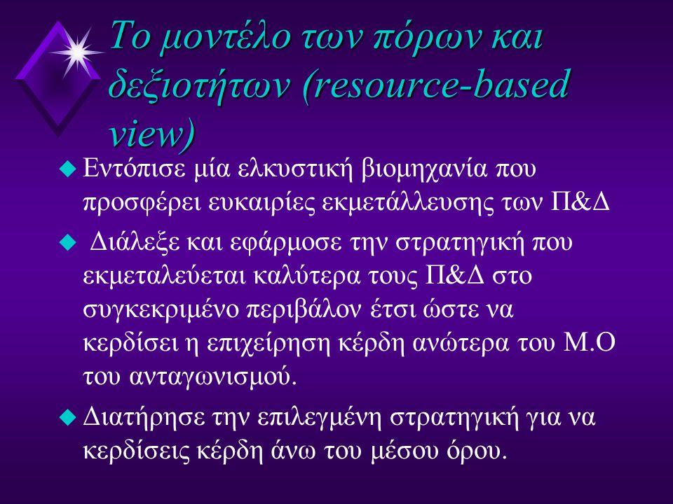 To μοντέλο των πόρων και δεξιοτήτων (resource-based view) u Εντόπισε μία ελκυστική βιομηχανία που προσφέρει ευκαιρίες εκμετάλλευσης των Π&Δ u Διάλεξε και εφάρμοσε την στρατηγική που εκμεταλεύεται καλύτερα τους Π&Δ στο συγκεκριμένο περιβάλον έτσι ώστε να κερδίσει η επιχείρηση κέρδη ανώτερα του Μ.Ο του ανταγωνισμού.