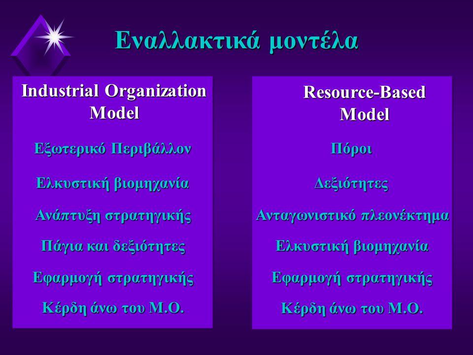 Εναλλακτικά μοντέλα Resource-Based Model Industrial Organization Model Εξωτερικό Περιβάλλον Ελκυστική βιομηχανία Ανάπτυξη στρατηγικής Πάγια και δεξιότ