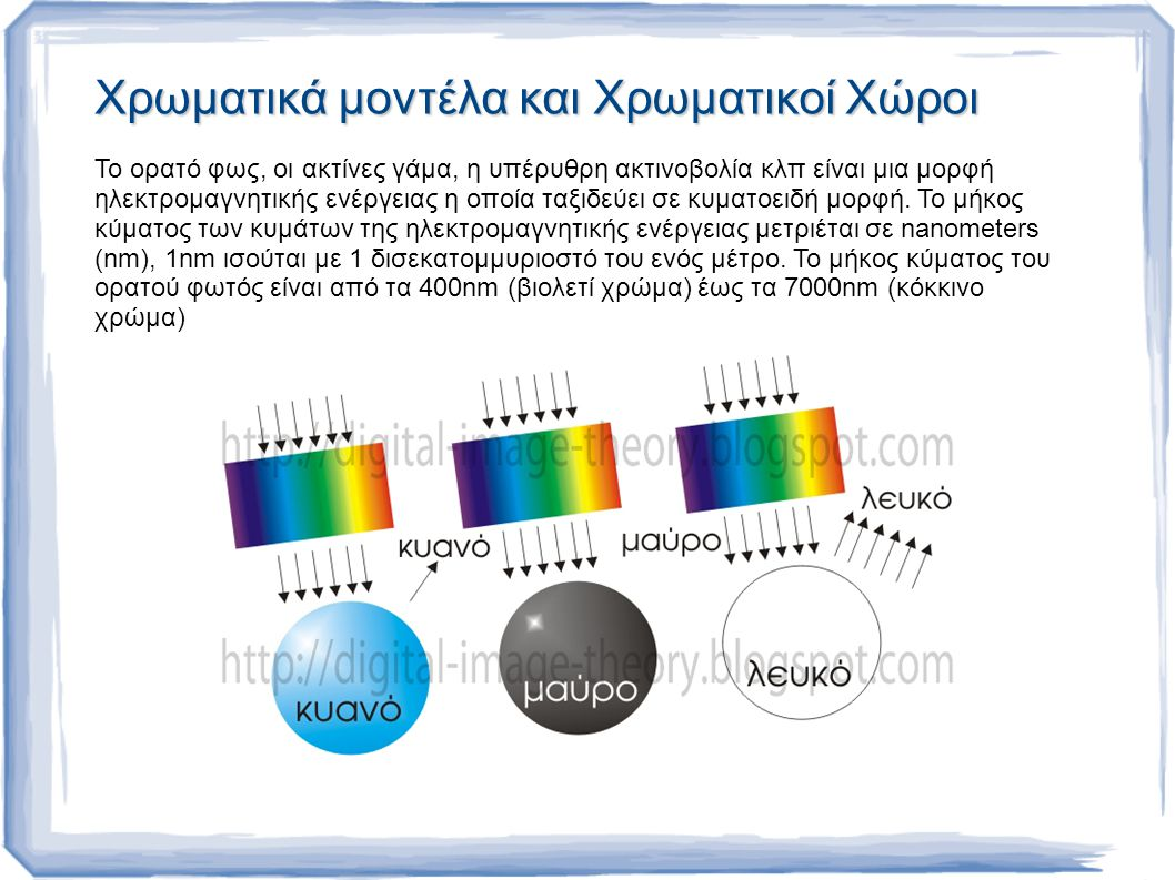 Χρωματικά μοντέλα και Χρωματικοί Χώροι Το ορατό φως, οι ακτίνες γάμα, η υπέρυθρη ακτινοβολία κλπ είναι μια μορφή ηλεκτρομαγνητικής ενέργειας η οποία ταξιδεύει σε κυματοειδή μορφή.
