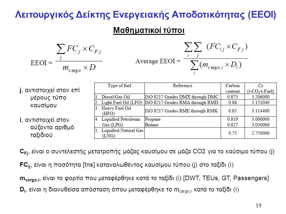 19 Λειτουργικός Δείκτης Ενεργειακής Αποδοτικότητας (EEΟI) Μαθηματικοί τύποι j, αντιστοιχεί στον επί μέρους τύπο καυσίμου i, αντιστοιχεί στον αύξοντα α