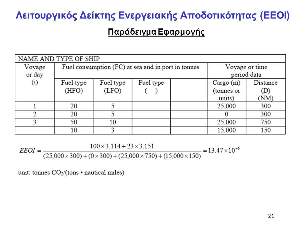 21 Λειτουργικός Δείκτης Ενεργειακής Αποδοτικότητας (EEΟI) Παράδειγμα Εφαρμογής
