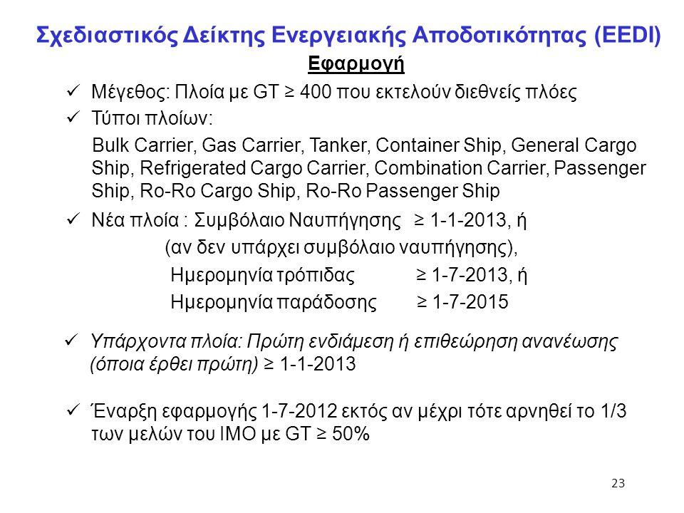 23 Σχεδιαστικός Δείκτης Ενεργειακής Αποδοτικότητας (EEDI)  Μέγεθος: Πλοία με GT ≥ 400 που εκτελούν διεθνείς πλόες  Τύποι πλοίων: Bulk Carrier, Gas C