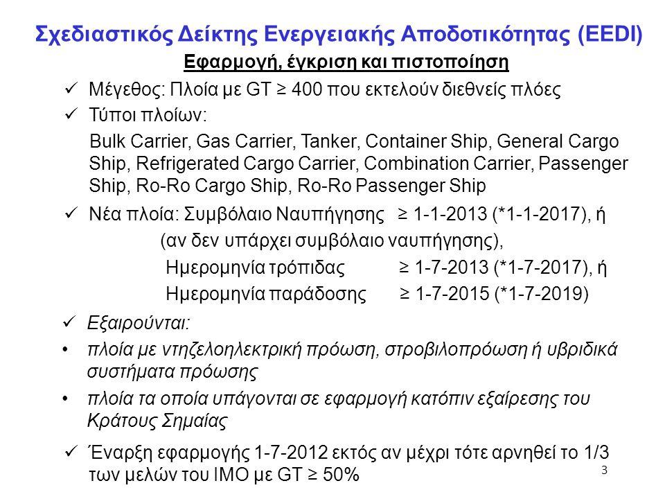 3 Σχεδιαστικός Δείκτης Ενεργειακής Αποδοτικότητας (EEDI)  Μέγεθος: Πλοία με GT ≥ 400 που εκτελούν διεθνείς πλόες  Τύποι πλοίων: Bulk Carrier, Gas Ca