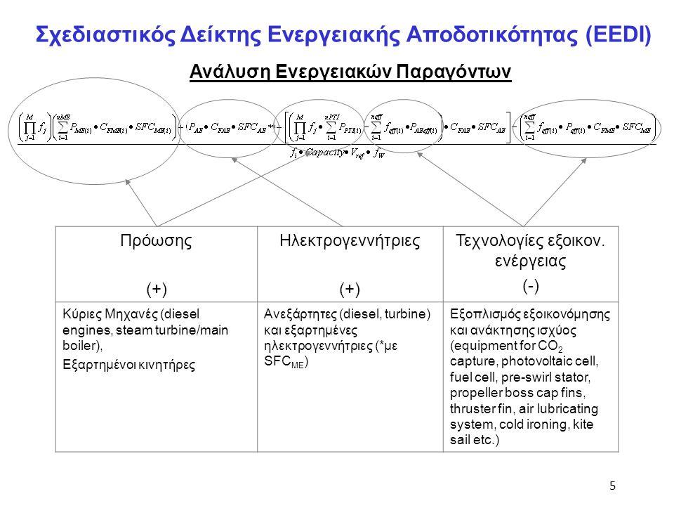 6 P ME(i) =0,75(MCR ME(i) -P PTO(i) ) [kw] όπου για κάθε (i) Μηχανή Πρόωσης MCR ME(i), μέγιστη εγκατεστημένη ισχύς [kw], P PTO(i), το 75% της παραγόμενης ισχύος εξαρτημένων γεννητριών [kw] P AE(i), συνολική ισχύς βοηθητικών μηχανών για την κάλυψη των απαιτούμενων αναγκών εν πλώ [kw] Για Φορτηγά πλοία: Για άλλους τύπους πλοίων (π.χ.