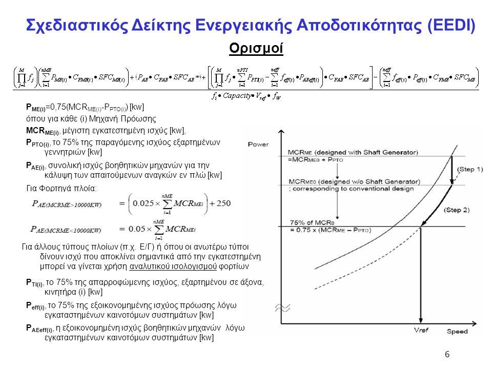 6 P ME(i) =0,75(MCR ME(i) -P PTO(i) ) [kw] όπου για κάθε (i) Μηχανή Πρόωσης MCR ME(i), μέγιστη εγκατεστημένη ισχύς [kw], P PTO(i), το 75% της παραγόμε